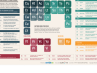 Periodic table of ranking factors